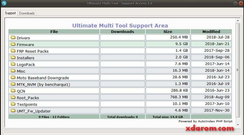 UMT Support Access 2.0 Official (Updated) 2020