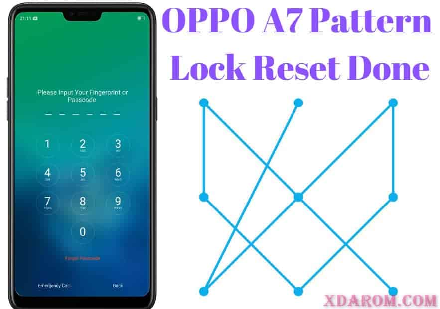 OPPO A7 (CPH1901) Pattern, Password, FRP Lock Remove/Reset Guidelines