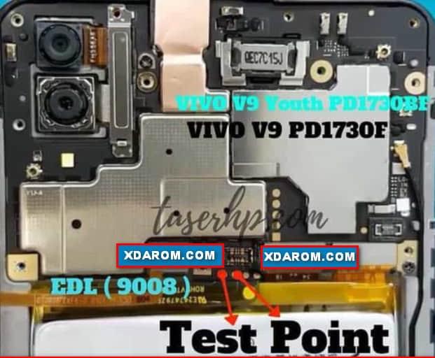 Vivo V9 EDL point